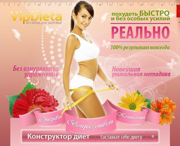Циклическая диета (йогурт, куриная грудка, молоко, кефир.